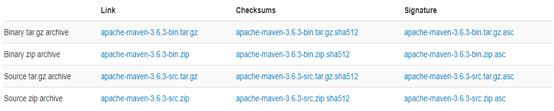 Steps to download Maven for Windows