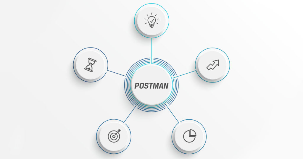 Integrating Postman with Worksoft Certify - API Testing