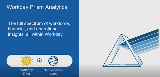 What is Prism Analytics