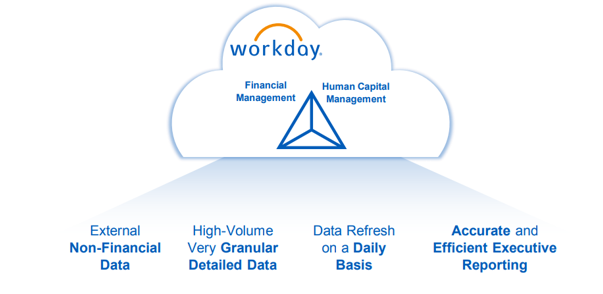 Workday-Business-Overview