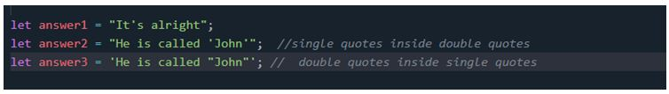 Double quotes