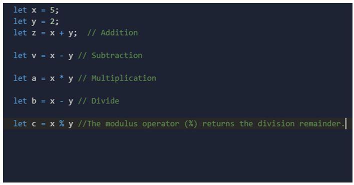Example of JavaScript Arithmetic